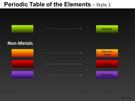Graphic Periodic Table Of The Elements 1 PowerPoint Slides And Ppt Diagram Templates