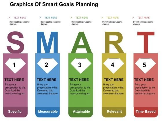Graphics Of Smart Goals Planning PowerPoint Templates