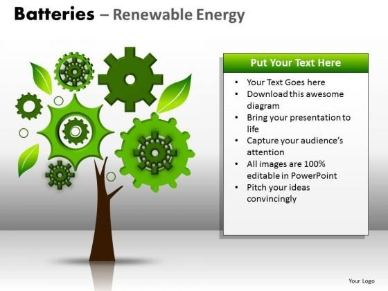 Green Business PowerPoint Templates Sustainable Business Ppt Slides
