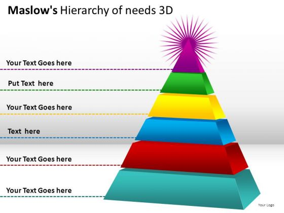 Guide Maslows Hierarchy Of Needs 3d PowerPoint Slides And Ppt Diagram Templates