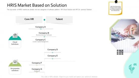 HRIS Market Based On Solution Human Resource Information System For Organizational Effectiveness Mockup PDF