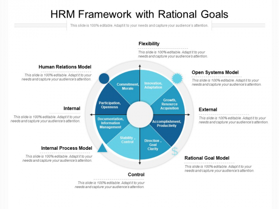 HRM Framework With Rational Goals Ppt PowerPoint Presentation File Designs PDF