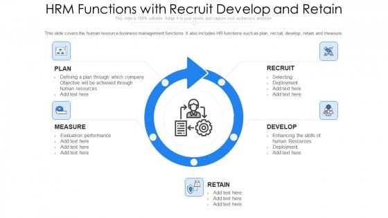 HRM Functions With Recruit Develop And Retain Ppt PowerPoint Presentation File Clipart PDF