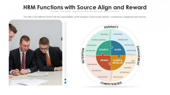 HRM Functions With Source Align And Reward Ppt PowerPoint Presentation File Example PDF
