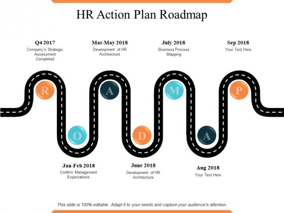 HR Action Plan Roadmap Ppt PowerPoint Presentation Infographic Template Designs Download