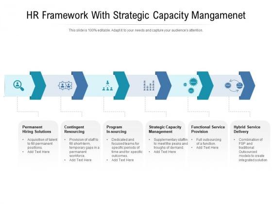 HR Framework With Strategic Capacity Mangamenet Ppt PowerPoint Presentation Inspiration Graphics Design PDF