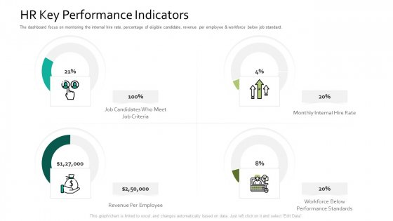 HR Key Performance Indicators Human Resource Information System For Organizational Effectiveness Pictures PDF