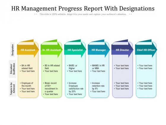 HR Management Progress Report With Designations Ppt PowerPoint Presentation Gallery Guidelines PDF