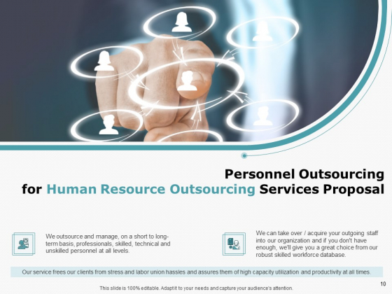 HR_Outsourcing_Service_Proposal_Ppt_PowerPoint_Presentation_Complete_Deck_With_Slides_Slide_10
