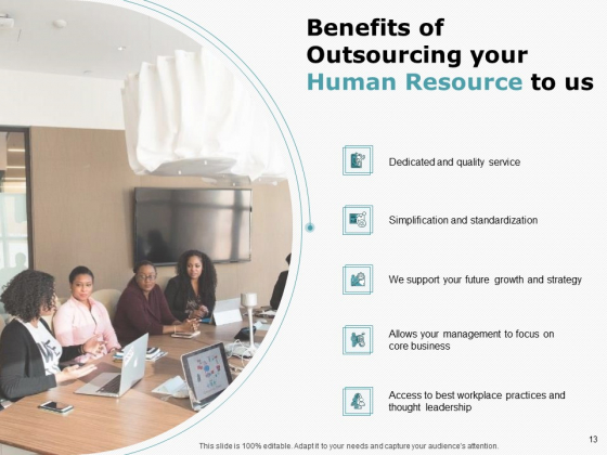 HR_Outsourcing_Service_Proposal_Ppt_PowerPoint_Presentation_Complete_Deck_With_Slides_Slide_13