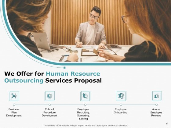 HR_Outsourcing_Service_Proposal_Ppt_PowerPoint_Presentation_Complete_Deck_With_Slides_Slide_5