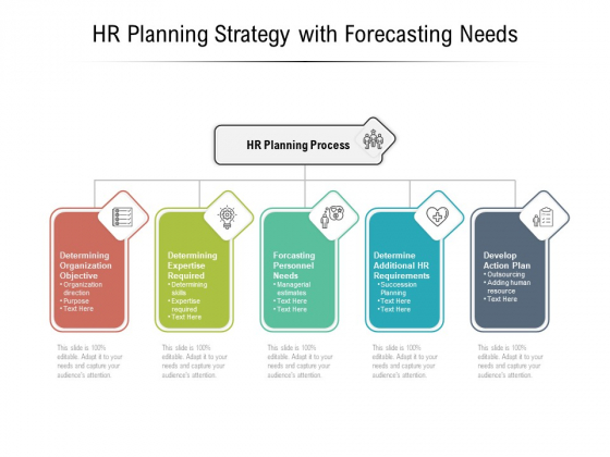 HR Planning Strategy With Forecasting Needs Ppt PowerPoint Presentation Pictures Mockup PDF
