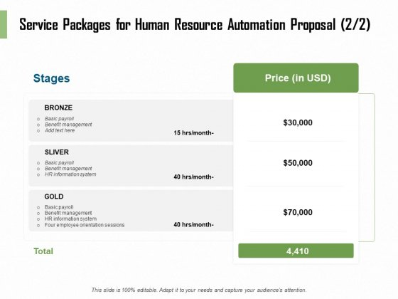 HR Process Automation Service Packages For Human Resource Automation Proposal Brochure PDF