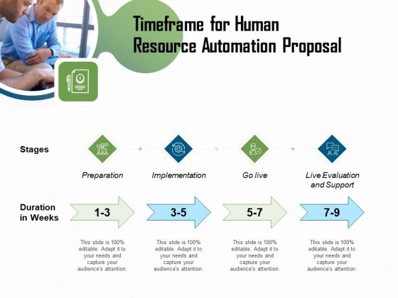HR Process Automation Timeframe For Human Resource Automation Proposal Ideas PDF