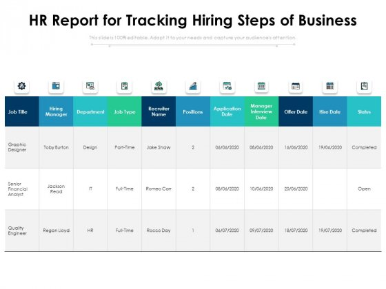 HR Report For Tracking Hiring Steps Of Business Ppt PowerPoint Presentation Gallery Information PDF
