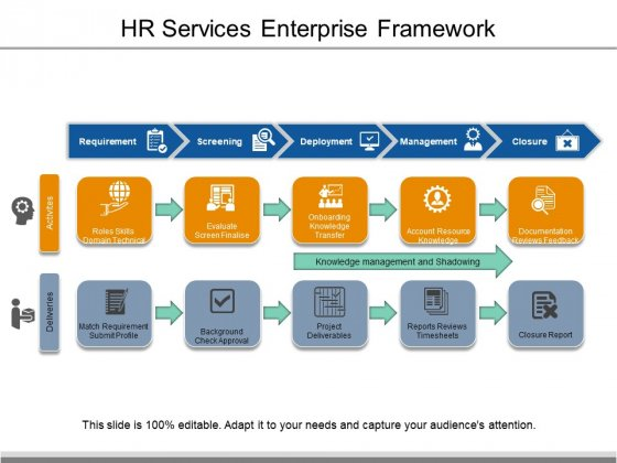 HR Services Enterprise Framework Ppt PowerPoint Presentation File Designs PDF