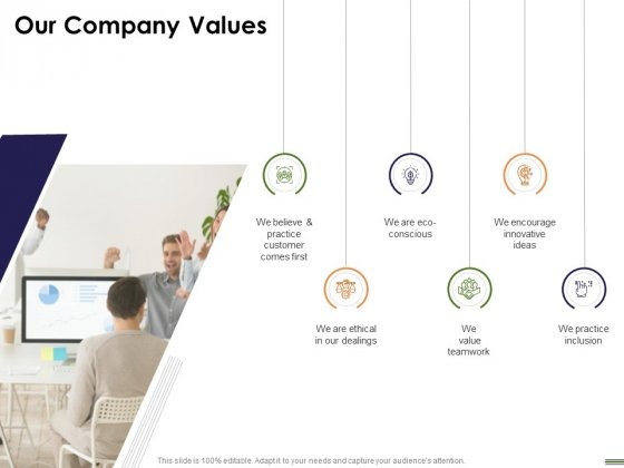 HR Strategy Employee Journey Our Company Values Ppt Model Professional PDF