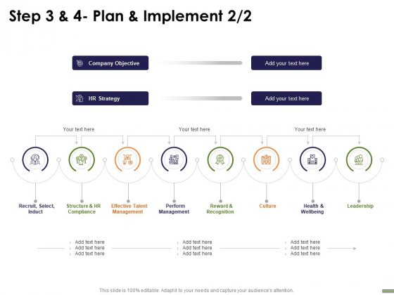 HR Strategy Employee Journey Step 3 And 4 Plan And Implement Ppt Icon PDF