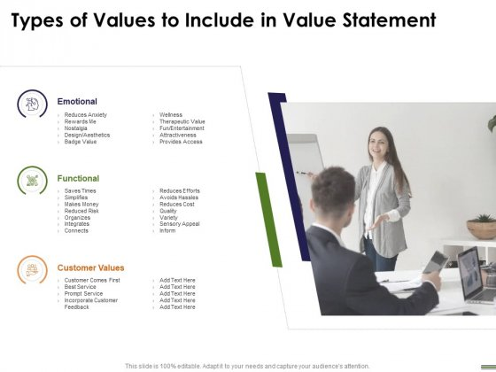 HR Strategy Employee Journey Types Of Values To Include In Value Statement Ppt Summary Visuals PDF