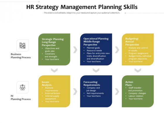 HR Strategy Management Planning Skills Ppt PowerPoint Presentation File Demonstration PDF