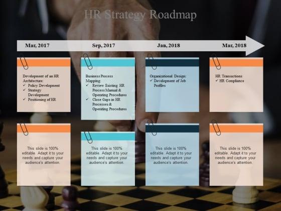 HR Strategy Roadmap Ppt PowerPoint Presentation Portfolio Picture