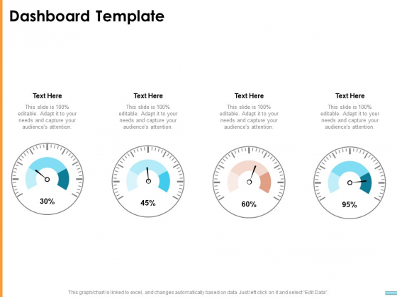HR Strategy To Transform Employee Experience And Work Culture Dashboard Template Portrait PDF