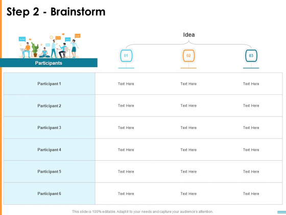 HR Strategy To Transform Employee Experience And Work Culture Step 2 Brainstorm Summary PDF