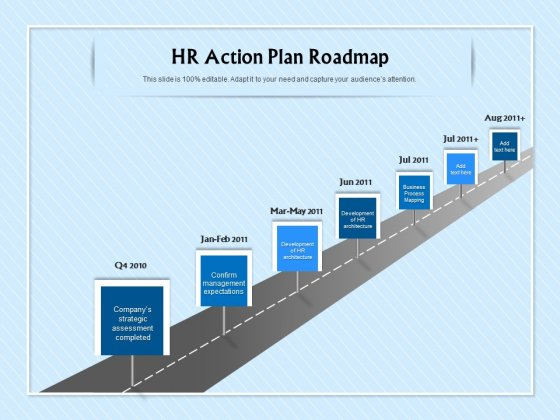 HR Transformation Roadmap HR Action Plan Roadmap Ppt File Clipart Images PDF