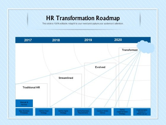 HR Transformation Roadmap HR Transformation Roadmap Ppt Model Rules PDF