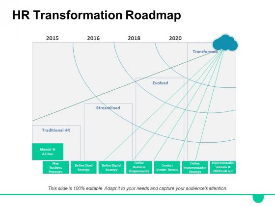 HR Transformation Roadmap Ppt PowerPoint Presentation Portfolio Picture