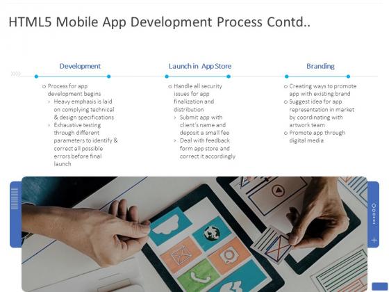 HTML5 Mobile App Development Process Contd Ppt PowerPoint Presentation Visual Aids Slides PDF