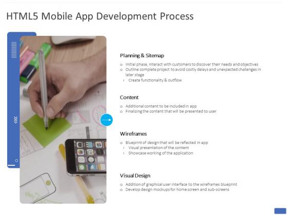 HTML5 Mobile App Development Process Ppt PowerPoint Presentation Show Grid PDF