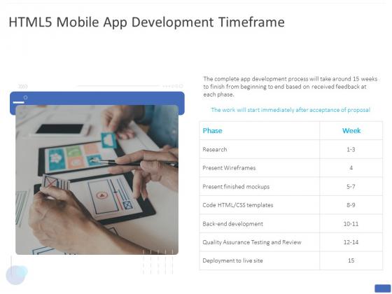 HTML5 Mobile App Development Timeframe Ppt PowerPoint Presentation Icon Examples PDF
