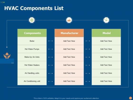 HVAC Components List Ppt PowerPoint Presentation Professional Rules PDF