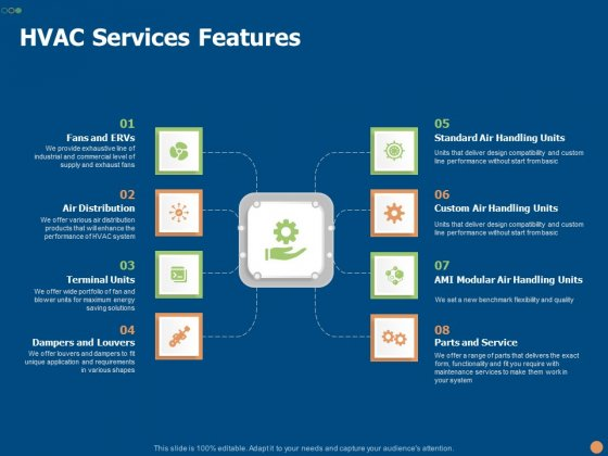HVAC Services Features Ppt PowerPoint Presentation Styles Elements PDF