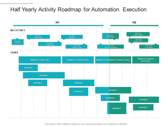 Half Yearly Activity Roadmap For Automation Execution Brochure
