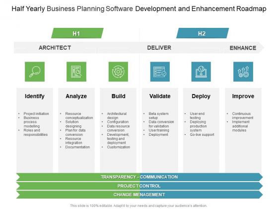 Half Yearly Business Planning Software Development And Enhancement Roadmap Demonstration