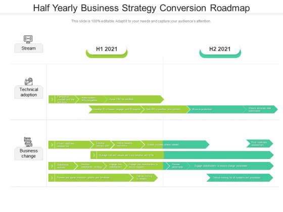 Half Yearly Business Strategy Conversion Roadmap Infographics