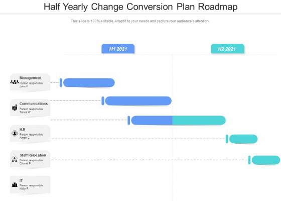 Half Yearly Change Conversion Plan Roadmap Microsoft