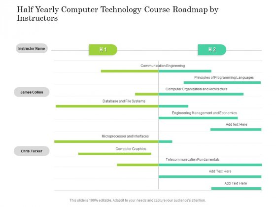 Half Yearly Computer Technology Course Roadmap By Instructors Slides