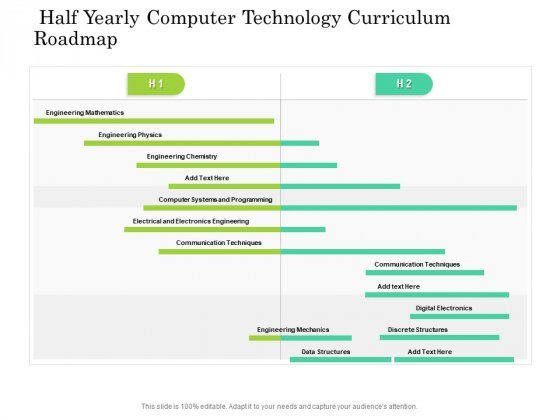 Half Yearly Computer Technology Curriculum Roadmap Diagrams