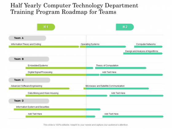 Half Yearly Computer Technology Department Training Program Roadmap For Teams Ideas