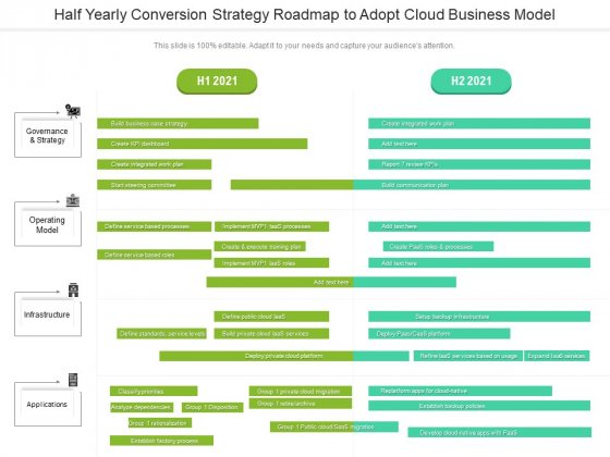 Half Yearly Conversion Strategy Roadmap To Adopt Cloud Business Model Demonstration
