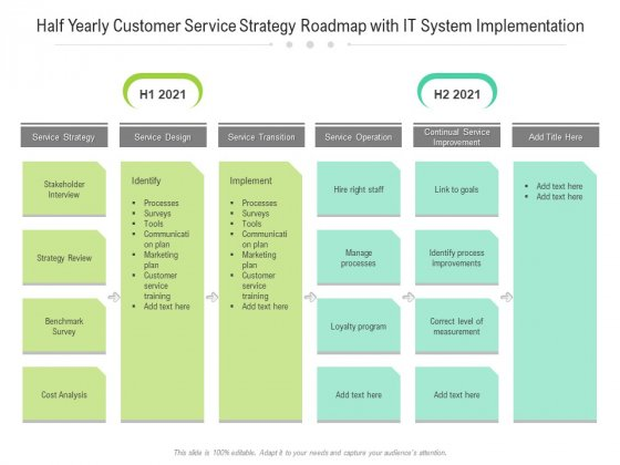 Half Yearly Customer Service Strategy Roadmap With IT System Implementation Download