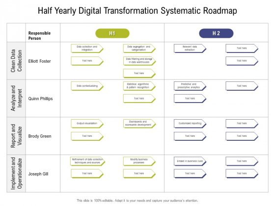 Half Yearly Digital Transformation Systematic Roadmap Clipart