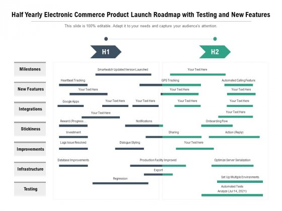 Half Yearly Electronic Commerce Product Launch Roadmap With Testing And New Features Guidelines