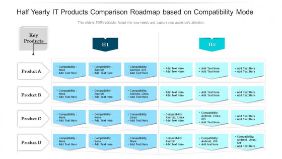 Half Yearly IT Products Comparison Roadmap Based On Compatibility Mode Structure
