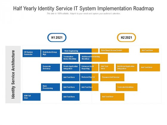 Half Yearly Identity Service IT System Implementation Roadmap Structure