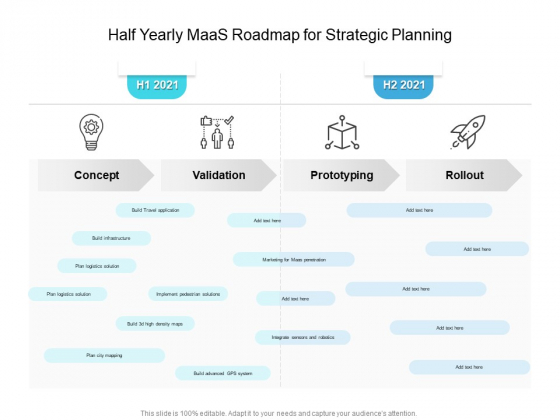 Half Yearly Maas Roadmap For Strategic Planning Formats