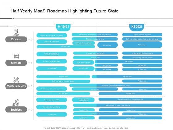 Half Yearly Maas Roadmap Highlighting Future State Graphics